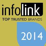 Infolink.com.au top trusted brands survey