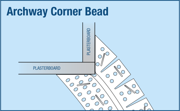 Trim-Tex 90º Archway Corner Bead